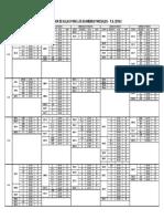 Distribucion Examenes Parciales_2018_2.pdf