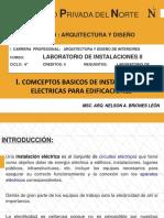 Comceptos basicos de instalaciones electricas.pptx