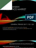 3. Romanian Insurance Market.pdf