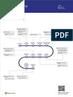 LEARNING por competencias DISEÑO.pdf