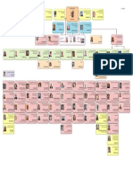 Organisation Chart Dg Grow En