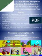 Ufcd1 Pp1comunicação Interpessoal - Comunicação Assertiva