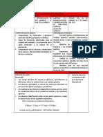 Aspectos Basicos de Bioquimica Clinica Diaz Portillo