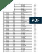 Base de Datos Análisis Financiación Aseguramiento Salud