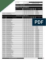 CREF13 Resultado Preliminar 200