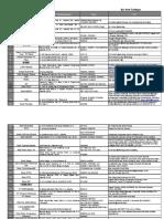 Daftar sponsor-1.pdf