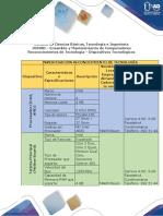 Investigación_PC_Dispositivos_CristianParrado.docx