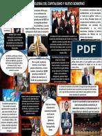 Infografia Globalizacion Mexico Crisis Global Del Capitalismo y Nuevo Gobierno