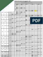 213037149 Spanner Base on Flange and Studbolt Size