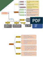 Métodos Numéricos Para Ingenieros 5ta Edición