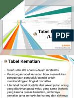 Tabel Kematian.pdf