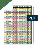 Proposed New ASMEB31P Standard on Preheat PWHT PDF