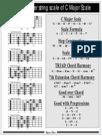 seven-position-of-c-major-diatonic-scale.pdf