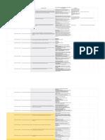 curriculum standards - workbook - focus group standards  preliminary