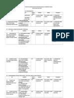 Analisis Mapel b. Indo 12