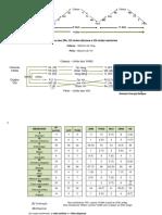 Tabela de Pontos
