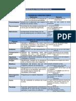 FIGURAS LITERARIAS TODAS.pdf