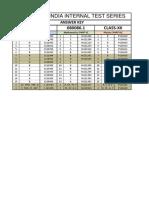 Answer key_AIiTS-2(IX)_SET_A.pdf