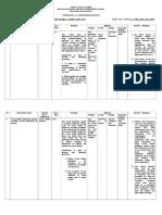 Literature Analysis Worksheet