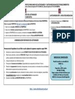 Requisitos para Comunicacion Inicio Actividades y Categorizacion.pdf