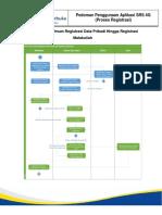 Pedoman_SRS_Proses_Registrasi_DP_dan_Registrasi_Matakuliah.pdf