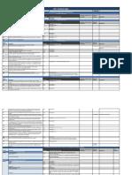 GRI Content Index (1)