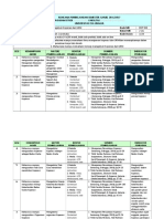 RPS EDP 908 Manajemen Koperasi UKM