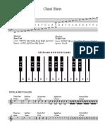 Music Notation Cheat Sheet.pdf