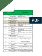 Copia de Registro Unico Snco Espanol Hasta El 27-06-18