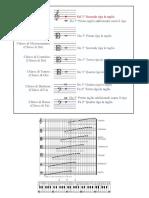 Setticlavio.pdf