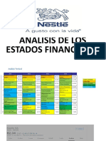 analisis financiero de nestlea s.a.