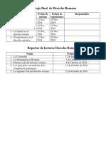 Trabajo Final y Reportes de Lectura de Derecho Romano