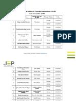 2018.10.24_listado Presentación de Informes o Prórroga