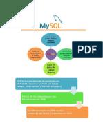 MySql.docx