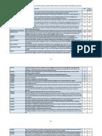 Applications Refusées Par Motifs de Refus Entre 2017 Et 2018 - - Rapport