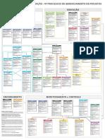 Fluxo dos 47 processos DETALHADO PMBOK - Ricardo Vargas.pdf