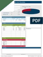 Planilla de Excel Calculadora de Costo de Recetas (1)