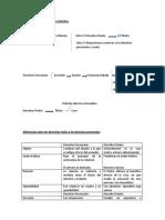 Cuadro Derechos Reales Teoría General Laura Castro 1 (2) (1)