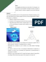Materia Psicologia Dinamica
