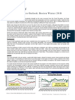 Multifamily Metro Outlook Quarterly Boston