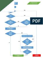 Procedimiento Contratacion.pptx