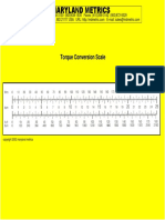 Torque Conversion Scale