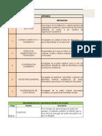identificacion Stakeholders