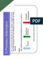 1 estruturas_metalicas_PROCESSO E PERFIS.pdf