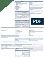SALES REVIEWER.pdf