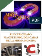 REPASO Fuerza Magnética