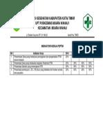 INDIKATOR PTM.docx