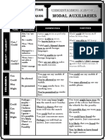 Modals Chart 2018