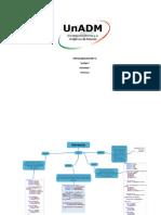 DPRN2_U2_A1.docx