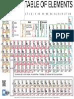 periodic-table.pdf